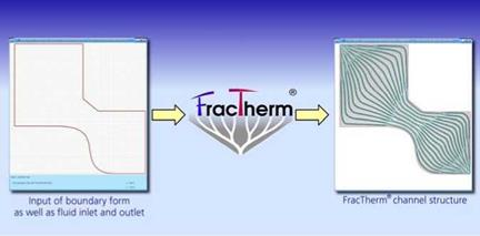 Development of solar collectors with FracTherm® aluminium roll-bond absorber