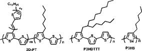 Polythiophene and Its Derivatives