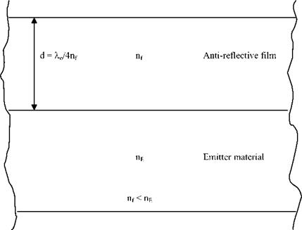 Other Selective Emitters