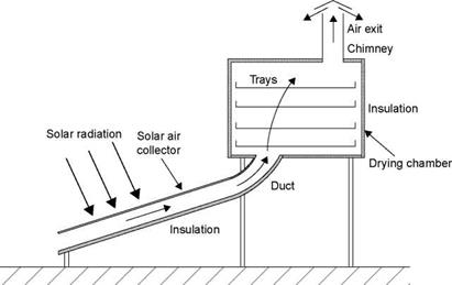 SOLAR   Everything about solar energy - Part 16