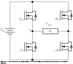 Подпись: Figure 7. The circuit configuration of full-bridge inverterand example of output signal.