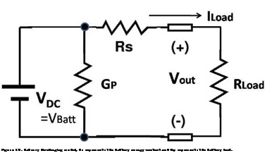 Подпись: Figure 19. Baterry discharging model, Rs represents the battery energy content and Gp represents the battery leak.
