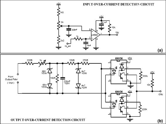 Over-current protection circuits