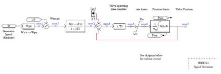 IEEE 9-Bus System | Everything about solar energy