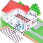Soil thermal pump