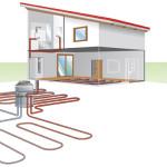 Factor of seasonal efficiency for various types of thermal pumps