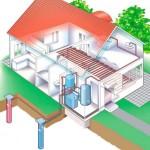 Water thermal pump